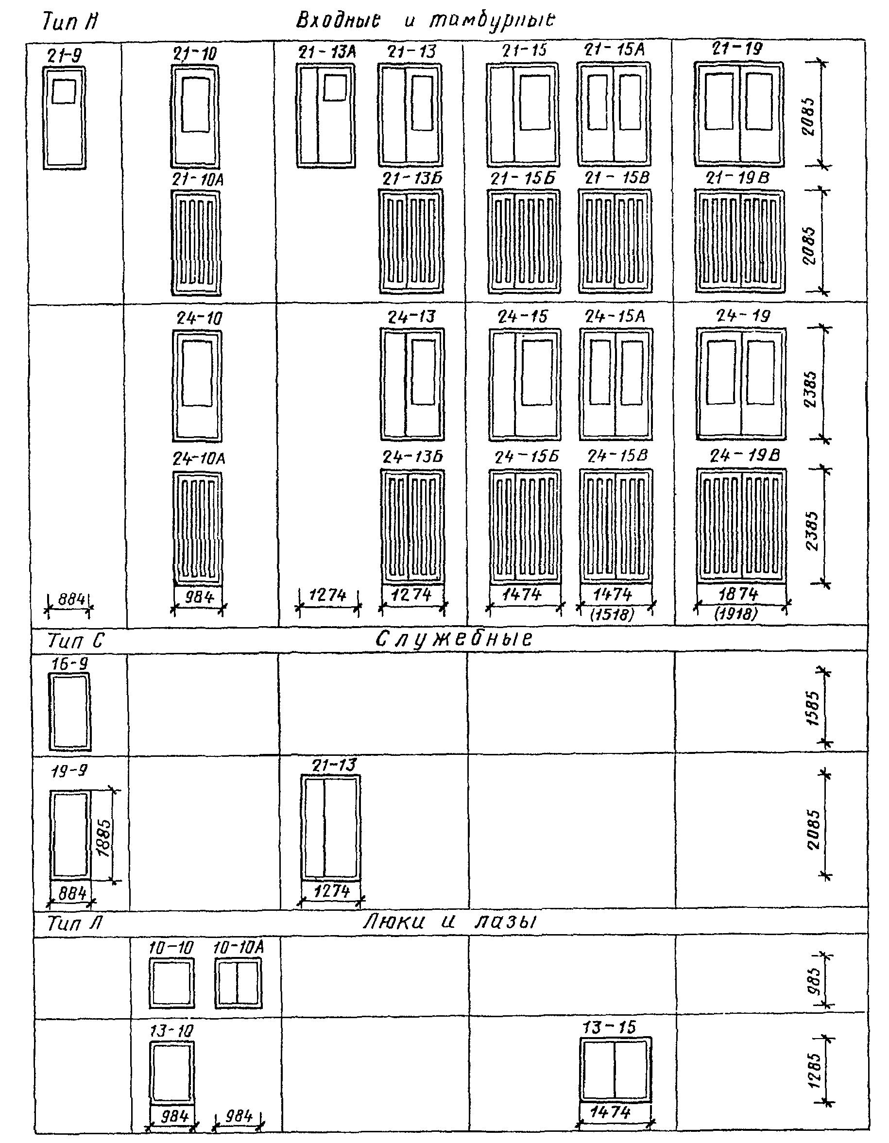 Инструкция по эксплуатации общественных зданий