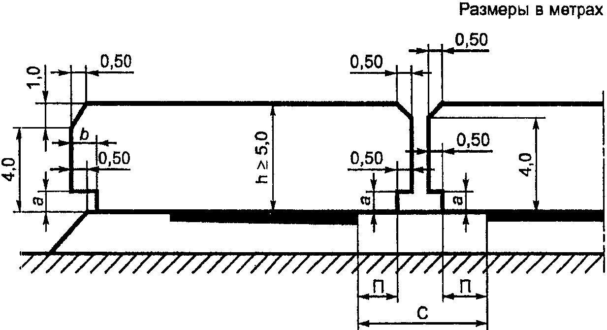 Распоряжение параметры дороги м2