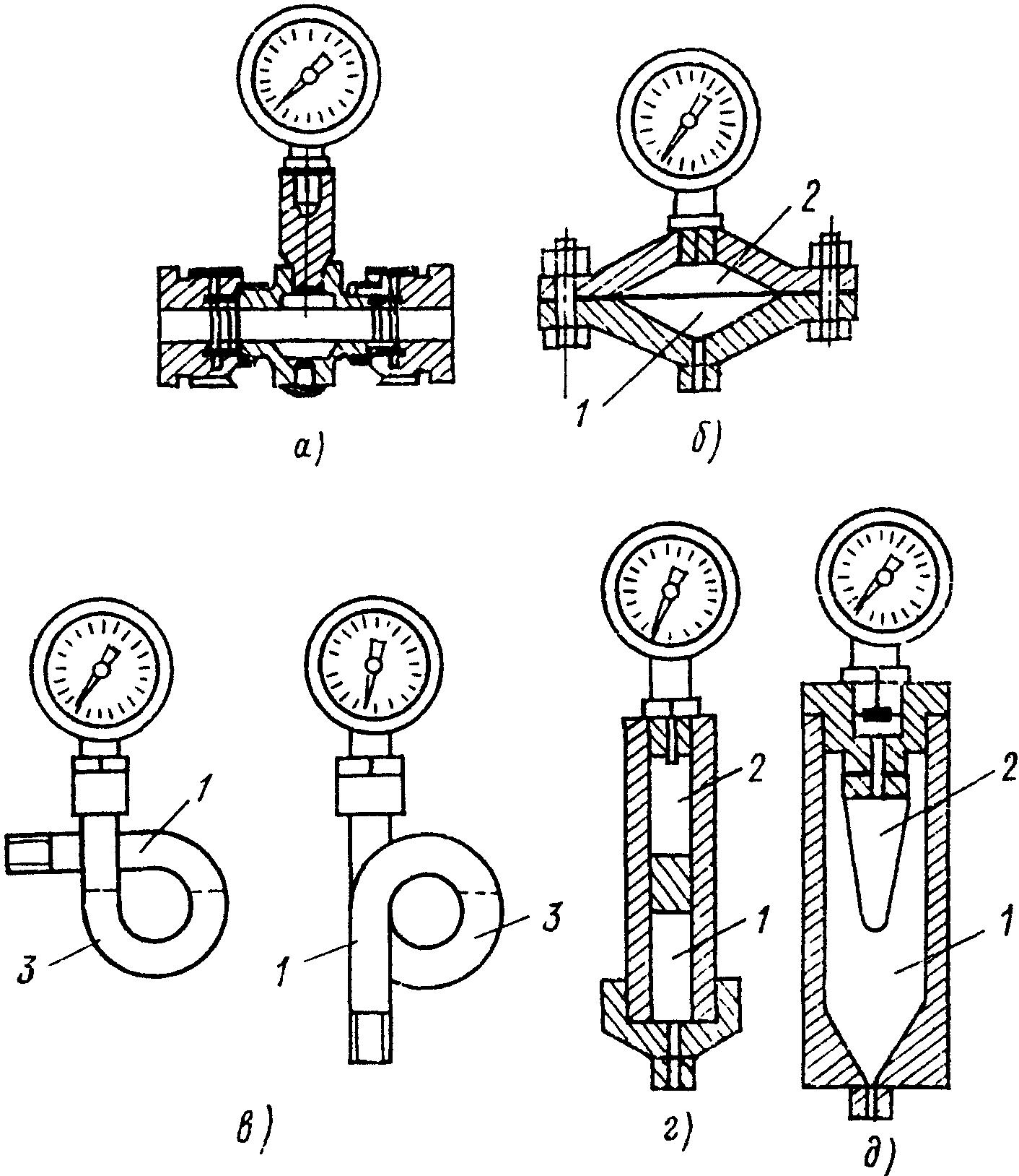 Инструкция по цементации трещин, возникающих в бетоне гидротехнических сооружений всн 14-78 Взамен.