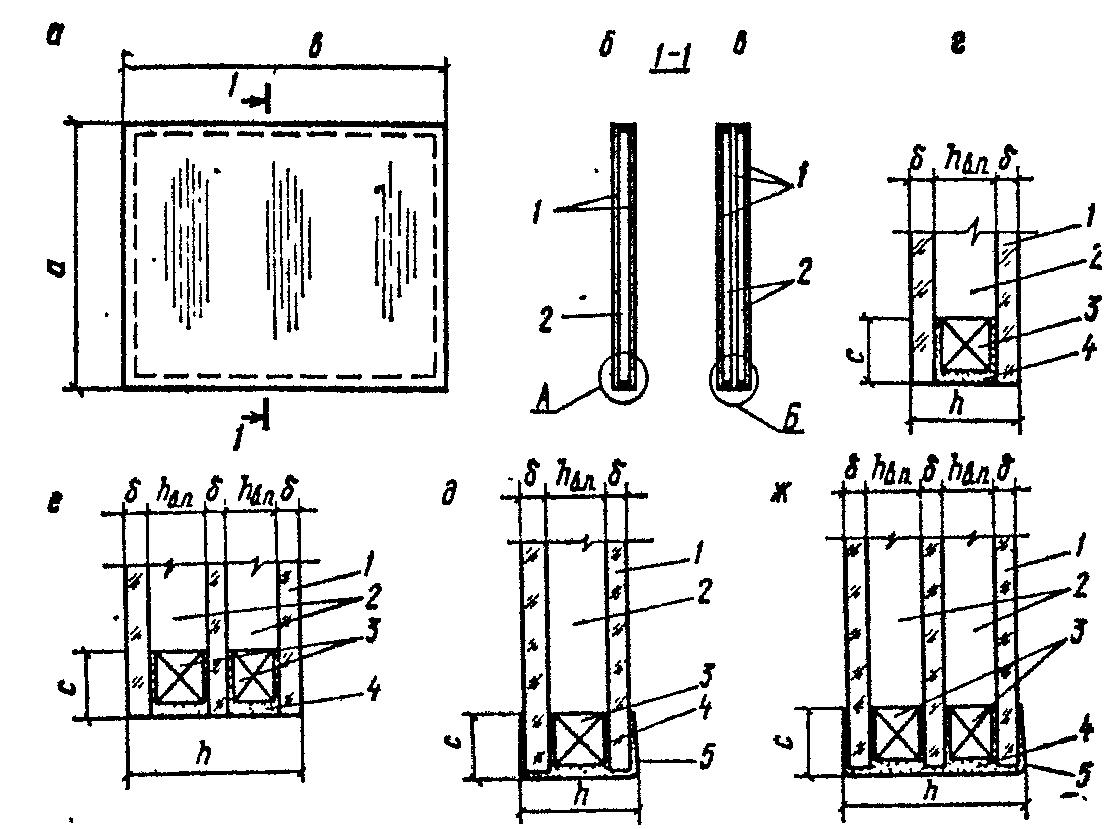Инструкция по проектированию монтажу и эксплуатации стеклопакетов