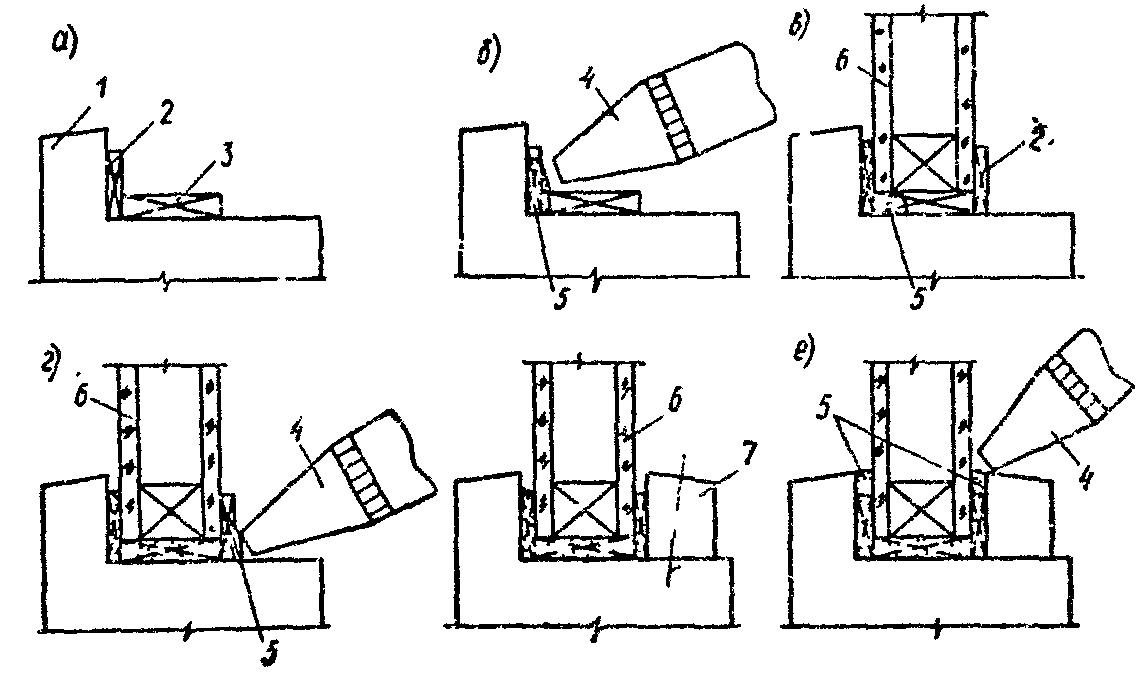 Инструкция по установке стеклопакетов