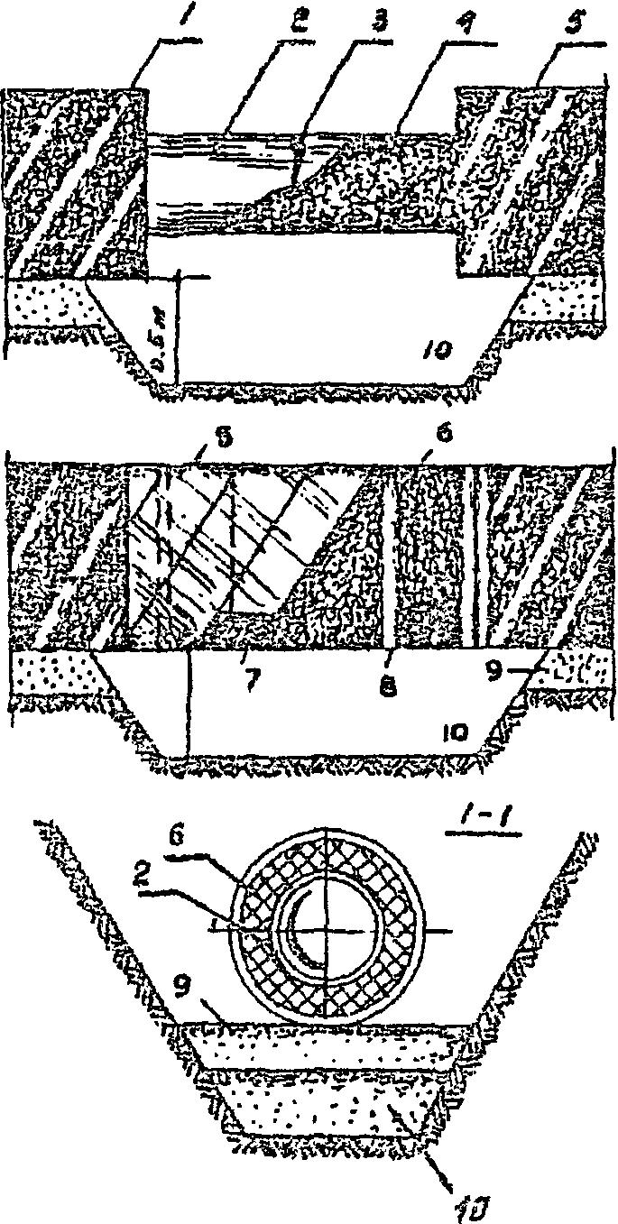 инструкция тепловые сети
