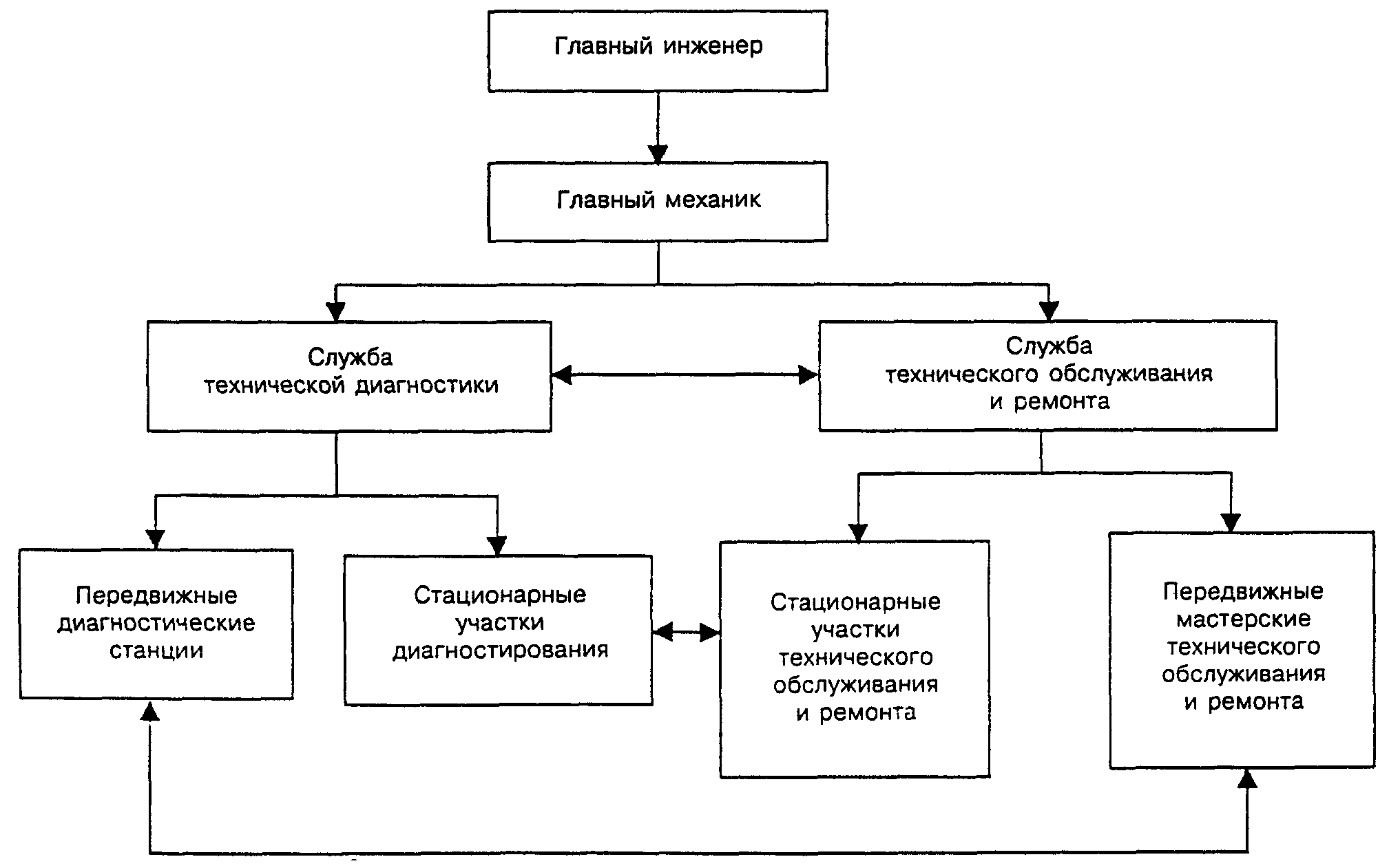 бланк наряд-допуск форма 2