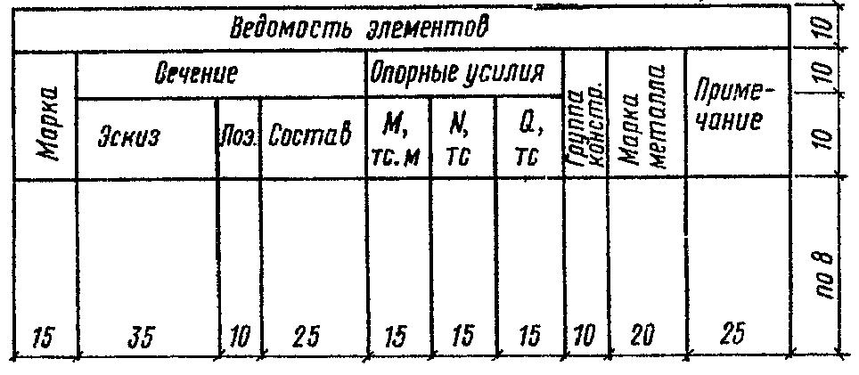 временная инструкция о составе и оформлении строительных чертежей металлические