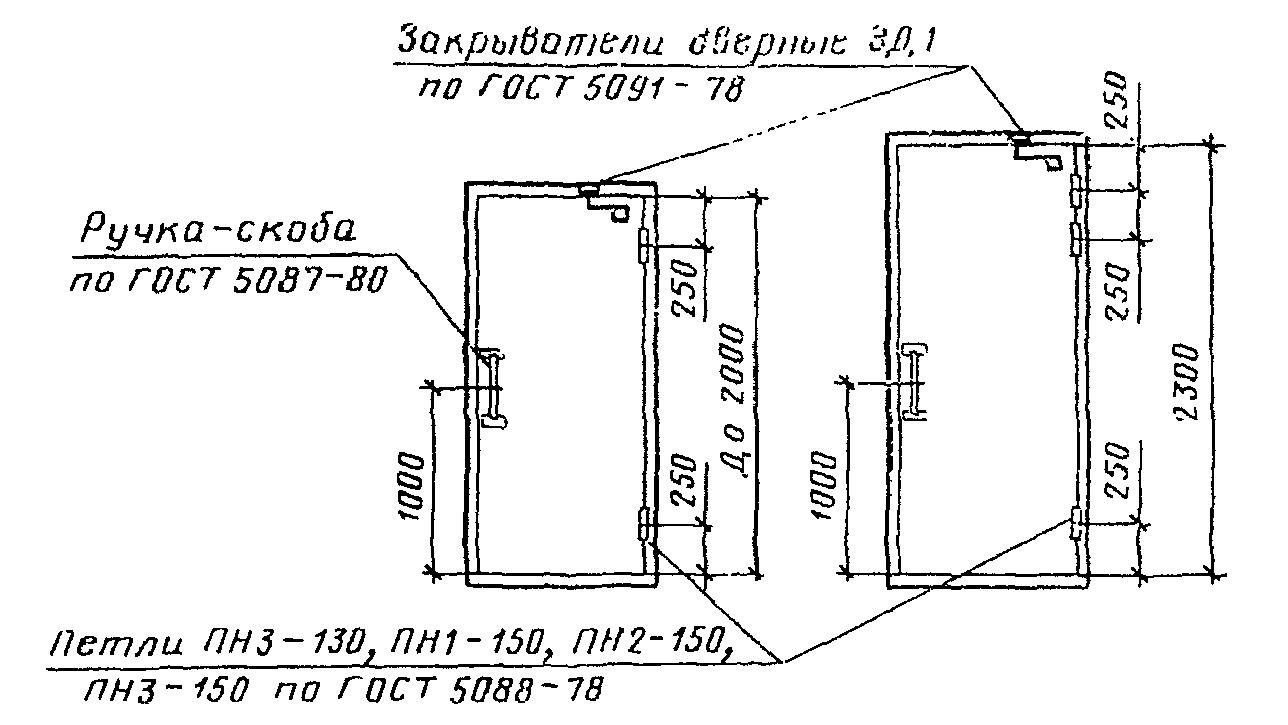 установка металлической стандарт двери