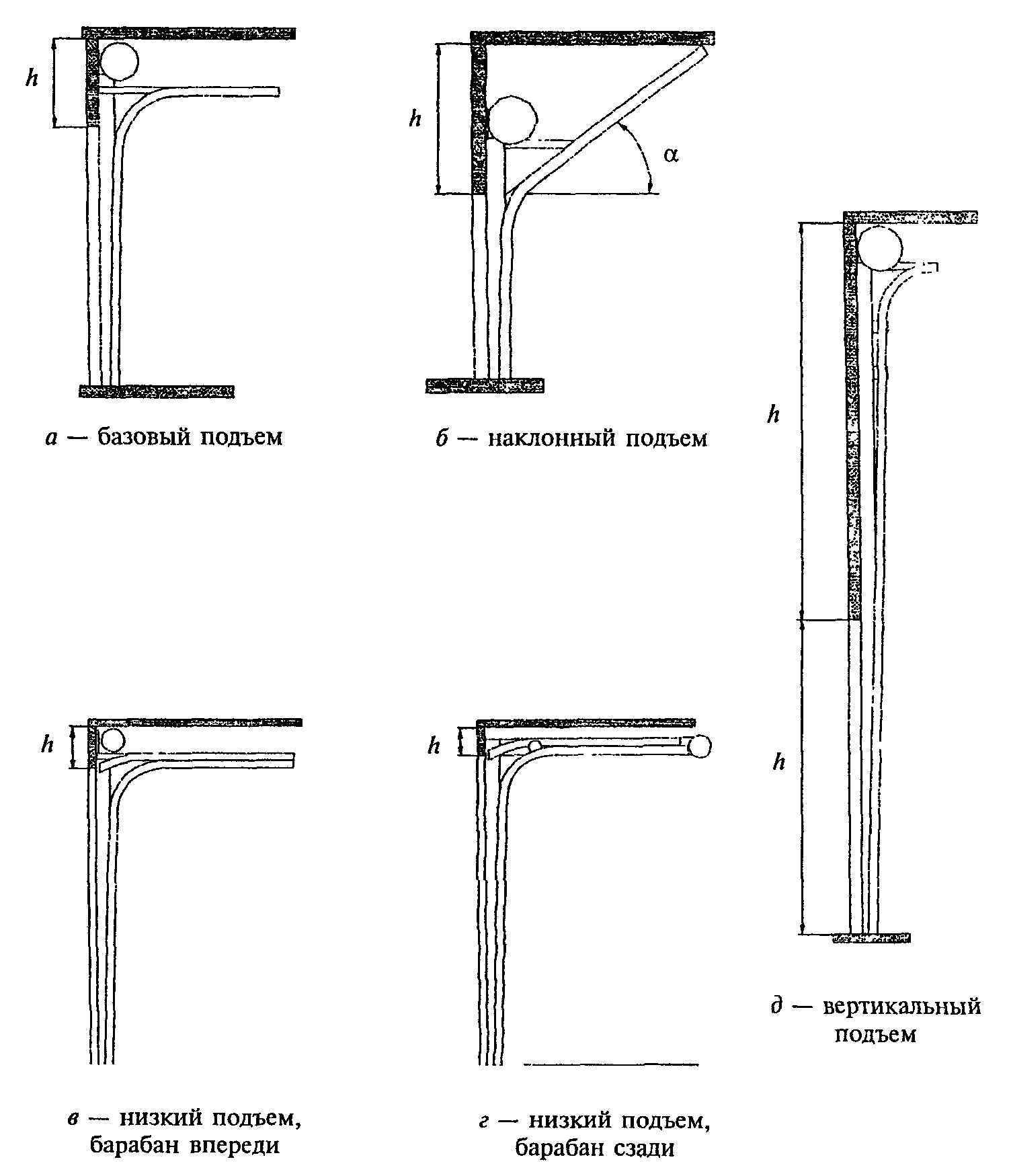 Подъемные ворота своими руками чертежи схемы эскизы