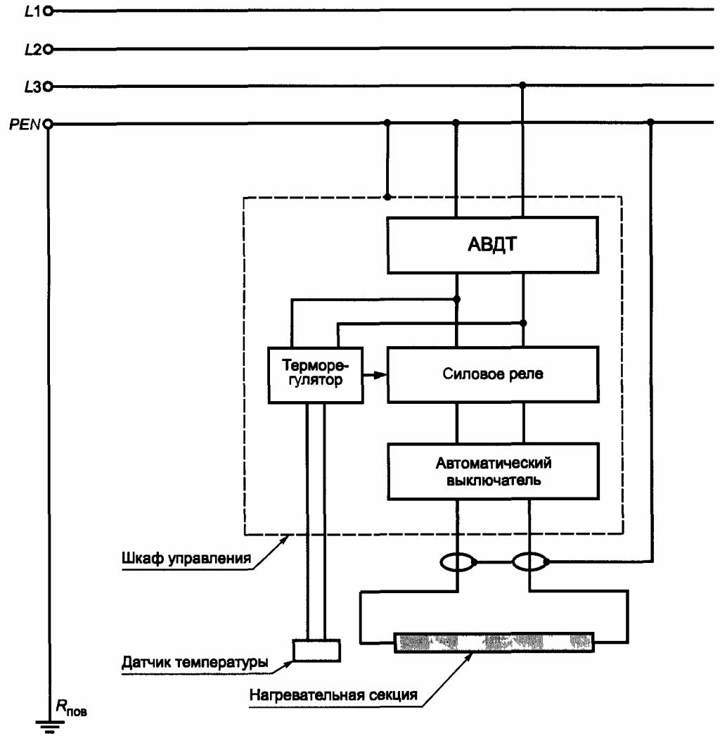 Рисунок В.5. Принципиальная электрическая схема.  АВДТ - автоматический выключатель дифференциального. подключения...